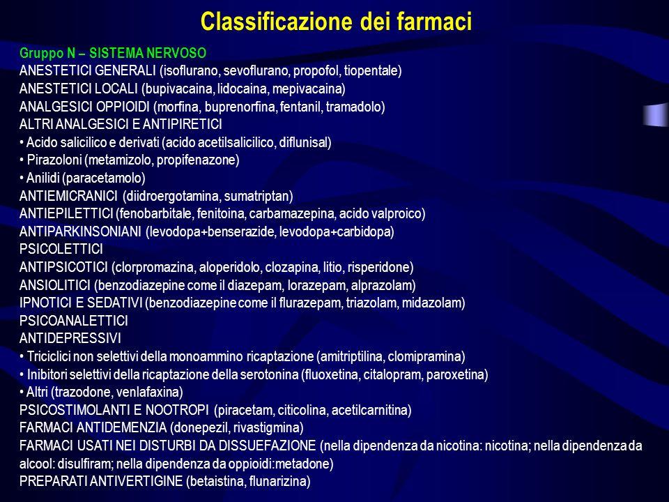 Gruppo P – FARMACI ANTIPARASSITARI, INSETTICIDI E REPELLENTI ANTIPROTOZOARI (contro lameba ed altre affezioni il metronidazolo, contro la malaria la clorochina) ANTIELMINTICI (mebendazolo, niclosamide) ECTOPARASSITICIDI, COMPRESI ANTISCABBIA, INSETTICIDI E REPELLENTI (prodotti contenenti zolfo o cloro) Gruppo R - SISTEMA RESPIRATORIO PREPARATI RINOLOGICI (oximetazolina, nafazolina, beclometasone, betametasone) PREPARATI PER IL CAVO FARINGEO (dequalinio cloruro, alcool diclorobenzilico, cetilpiridinio cloruro) ANTIASMATICI ADRENERGICI PER AREOSOL Agonisti dei recettori beta2-adrenergici (salbutamolo, salmeterolo) ALTRI ANTIASMATICI PER AREOSOL Glicocorticoidi (beclometasone, flunisolide, fluticasone) Anticolinergici (ipratropio bromuro) Sostanze antiallergiche (acido cromoglicico, nedocromil) ADRENERGICI PER USO SISTEMICO (efedrina, salbutamolo, clembuterolo) DERIVATI XANTINICI (teofillina, aminofillina, bamifillina) ANTAGONISTI DEI RECETTORI LEUCOTRIENICI (montelukast, zafirlukast) PREPARATI PER LA TOSSE E LE MALATTIE DA RAFFREDDAMENTO ESPETTORANTI (associazioni tra guaifenesina o solfoguaiacolo con eucaliptolo, canfora, timo) MUCOLITICI (acetilcisteina, carbocisteina, ambroxolo, sobrerolo) SEDATIVI DELLA TOSSE (destrometorfano, codeina in associazione con edera o feniramina, diidrocodeina, clobutinolo, oxalamina) ANTISTAMINICI PER USO SISTEMICO (difenidramina, desclorfeniramina, loratadina, ketotifene) SURFATTANTI POLMONARI (colfosceril palmitato, poractant alfa) STIMOLANTI RESPIRATORI (pretcamide, metacolina cloruro) Classificazione dei farmaci