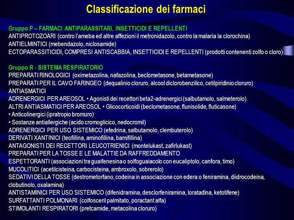 Gruppo S – ORGANI DI SENSO OFTALMOLOGICI ANTIMICROBICI (cloramfenicolo, gentamicina) ANTINFIAMMATORI (corticosteroidi: desametasone, fluorometolone; Fans: diclofenac) PREPARATI ANTIGLAUCOMA E MIOTICI (pilocarpina, timololo) MIDRIATICI E CICLOPLEGICI (atropina, tropicamide) DECONGESTIONANTI ED ANTIALLERGICI (nafazolina, ketotifene) DIAGNOSTICI (fluorescina) OTOLOGICI ANTIMICROBICI (neomicina e polimixina B) CORTICOSTEROIDI (flumetasone, desametasone in associazione con antimicrobici) ANALGESICI ED ANESTETICI (fenazone+procaina) Gruppo V - VARI ALLERGENI ANTIDOTI DIAGNOSTICI Tests per il diabete (glucosio) Tests di funzionalità ipofisaria (sermorelina) Tests di funzionalità epatica (bromosolfoftaleina sodica) Diagnostici della tubercolosi (tubercolina) Tests per la funzionalità renale (fenolsolfonftaleina) Tests per la funzionalità tiroidea (tireotropina alfa) Tests allergologici AGENTI NUTRIZIONALI (proteine, aminoacidi come la lisina, treonina, tiroxina) SOLVENTI, DILUENTI E DETERGENTI (acqua per le preparazioni iniettabili) MEZZI DI CONTRASTO RADIOLOGICI Iodati (iodamide, ioexolo, iopamidolo) Non iodati (bario solfato) MEZZI DI CONTRASTO PER RISONANZA MAGNETICA (acido gadopentetico, acido gadoterico) MEZZI DI CONTRASTO PER ULTRASONOLOGIA (octofluoropropano) RADIOFARMACEUTICI DIAGNOSTICI Sistema nervoso centrale (tecnezio e iodio) Sistema renale (tecnezio) Sistema cardiovascolare (tecnezio) Rilevazione di tumori (tecnezio e indio) RADIOFARMACEUTICI TERAPEUTICI (trattamento palliativo del dolore) (samario lexidronam) Classificazione dei farmaci