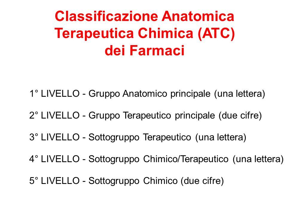 ATC esempio Diazepam - N05BA01 N Sistema Nervoso 05 Psicolettici B Ansiolitici A Derivati benzodiazepinici 01 Diazepam 02 Clordiazepossido 03 Medazepam ecc