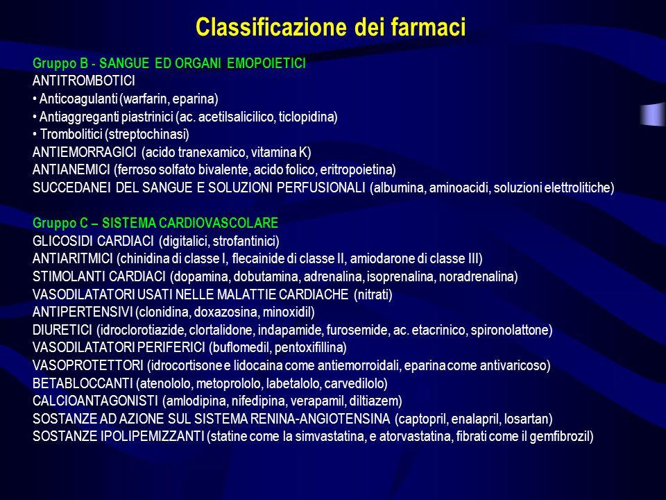 Gruppo D - DERMATOLOGICI ANTIMICOTICI PER USO DERMATOLOGICO (econazolo, miconazolo, griseofulvina) EMOLLIENTI E PROTETTIVI (zinco ossido, acido salicilico e zinco ossido) PREPARATI PER IL TRATTAMENTO DI FERITE ED ULCERAZIONI (acido ialuronico) ANTIPRURIGINOSI, INCLUSI ANTISTAMINICI E ANESTETICI (antistaminici come la prometazina, anestetici locali come la lidocaina, antipruriginosi come il levomentolo+ talco) ANTIPSORIASICI (calcipotriolo, metoxsalene, acitretina) ANTIBIOTICI PER USO DERMATOLOGICO (clortetraciclina, neomicina) CORTICOSTEROIDI PREPARAZIONI DERMATOLOGICHE (idrocortisone, betametasone, desametasone) ANTISETTICI E DISINFETTANTI (clorexidina, povidone-iodio, benzalconio cloruro) ANTIACNE (ictammolo, benzoile perossido idrato, isotretinoina) Gruppo G - SISTEMA GENITO-URINARIO ED ORMONI SESSUALI ANTIMICROBICI ED ANTISETTICI GINECOLOGICI (metronidazolo, econazolo, povidone-iodio) OXITOCICI (ergometrina, dinoprostone) TOCOLITICI (ritodrina) INIBITORI DELLA PROLATTINA (bromocriptina) CONTRACCETTIVI ORMONALI SISTEMICI (levonorgestrel ed etinilestradiolo, gestodene ed etinilestradiolo, desogestrel ed etinilestradiolo) ANDROGENI (testosterone) ESTROGENI (estradiolo, etilnilestradiolo) PROGESTINICI (medrossiprogesterone, progesterone) GONADOTROPINE ED ALTRI STIMOLANTI LOVULAZIONE (gonadotropina corionica, follitropina alfa e beta) UROLOGICI Antispastici urinari (flavoxato, oxibutinina) Solventi dei calcoli biliari (kalnacitrato) Farmaci usati nelle disfunzioni dellerezione (sildenafil, alprostadil) Farmaci usati nellipertrofia prostatica benigna (terazosina, finasteride) Classificazione dei farmaci
