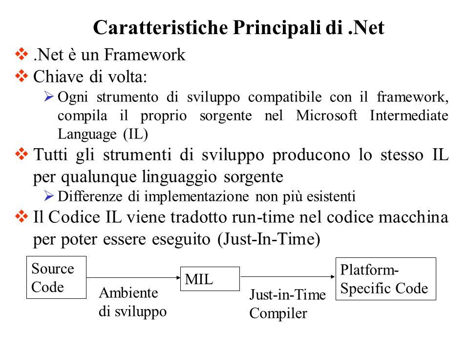 Caratteristiche Principali di.Net L esecuzione del codice avviene in un ambiente chiamato Run-Time di Linguaggio Comune , che offre un insieme di servizi più ricco rispetto a quelli offerti da Win32 Ogni società può produrre un linguaggio compatibile con il runtime di linguaggio comune (Microsoft: C#, Jscript e C++) Il Framework.Net supporta il Garbage Collector Le funzioni offerte da un SO vengono raggruppate ed ordinate tramite un Namespace Compatibiltà con COM (wrapper)