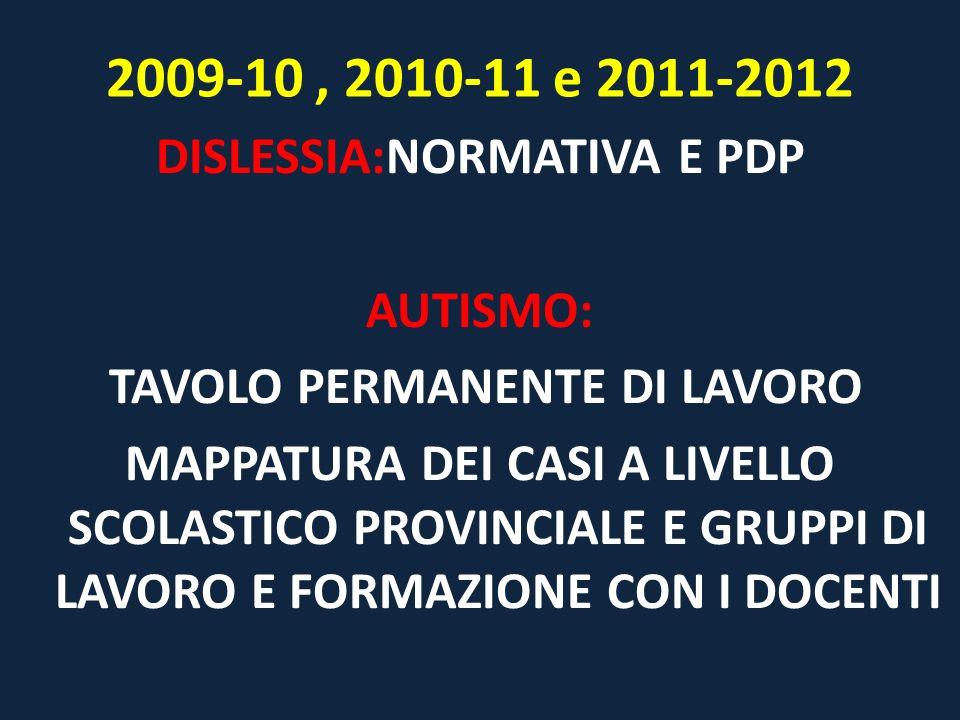DISABILITÀ http://mediateca.pistoiaform.it/