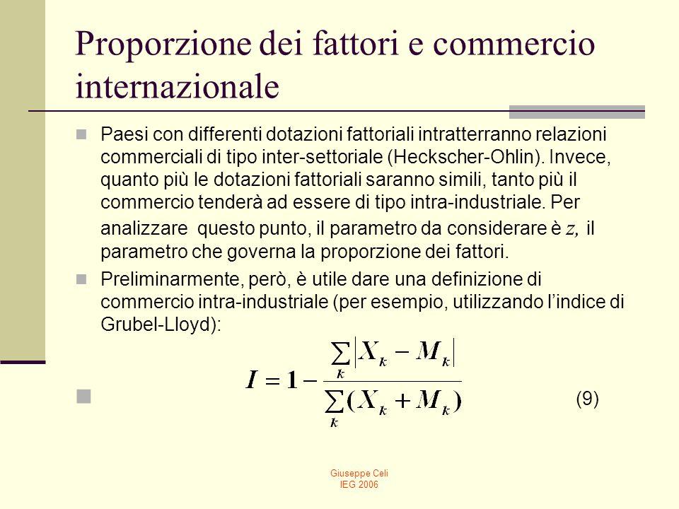 Giuseppe Celi IEG 2006 Proporzione dei fattori e commercio internazionale Lindice è pari a zero quando il grado di sovrapposizione tra esportazioni e importazioni in ciascun settore è nullo: si esporta e si importa in settori diversi.