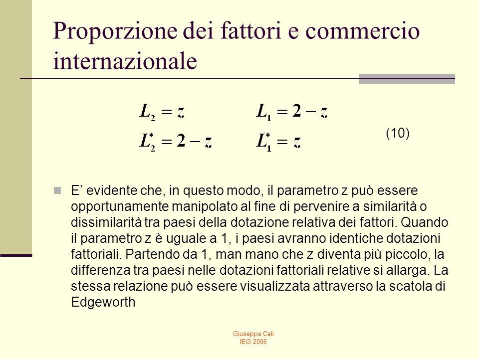 Giuseppe Celi IEG 2006 0 0* L1L1 L* 2 L1L1 L*1L*1 L2L2 E Proporzione dei fattori e commercio internazionale