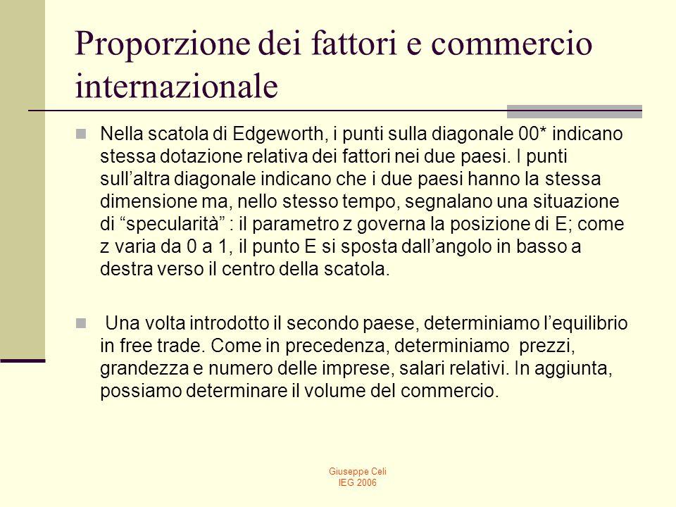 Giuseppe Celi IEG 2006 Equilibrio in economia aperta (11) (12)