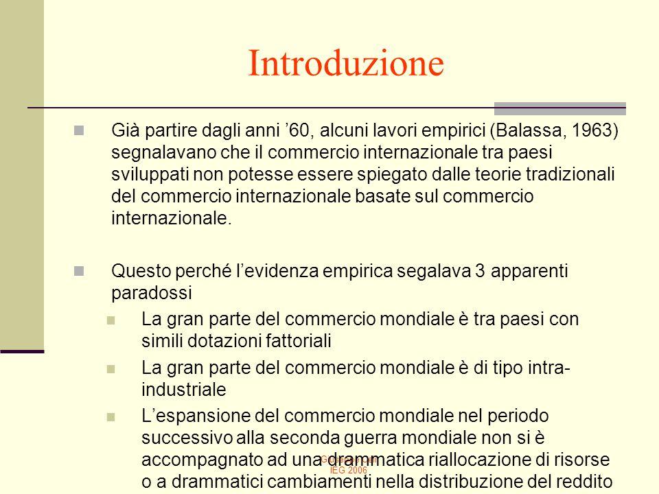 Giuseppe Celi IEG 2006 Introduzione A partire dalla fine degli anni 70, un nuovo filone di studi teorici spesso denominato come new trade theory, ha cercato di spiegare questi apparenti paradossi in un contesto di concorrenza imperfetta.