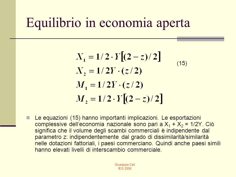 Giuseppe Celi IEG 2006 Equilibrio in economia aperta La seconda implicazione della (15) è che se noi la sostituiamo nellindice di Grubel-Lloyd perveniamo al seguente importante risultato Lindice di intra-industry trade è uguale allindice di similarità delle dotazioni fattoriali