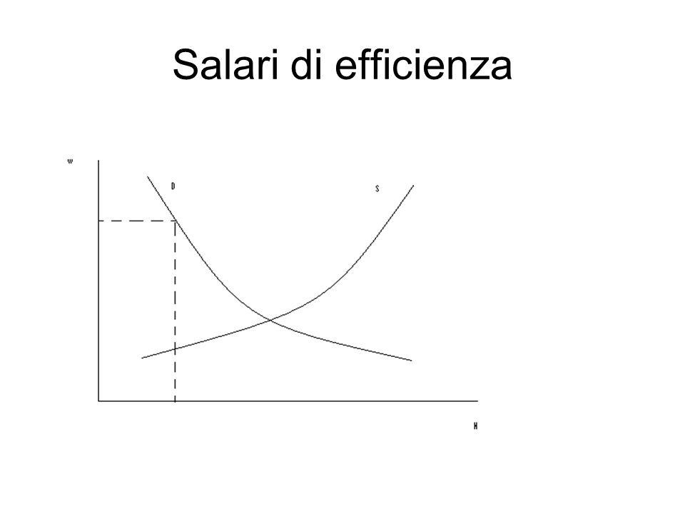 Modello uniperiodale Se il lavoratore si sforzaU h =w*-e Se non si sforzaU l =(1-p)w*+pw dove w è il payoff in caso si venga licenziati La condizione che assicura lo sforzo sarà: w*=w+e/p - Il salario di riserva è sostituto del monitoraggio (la prob.