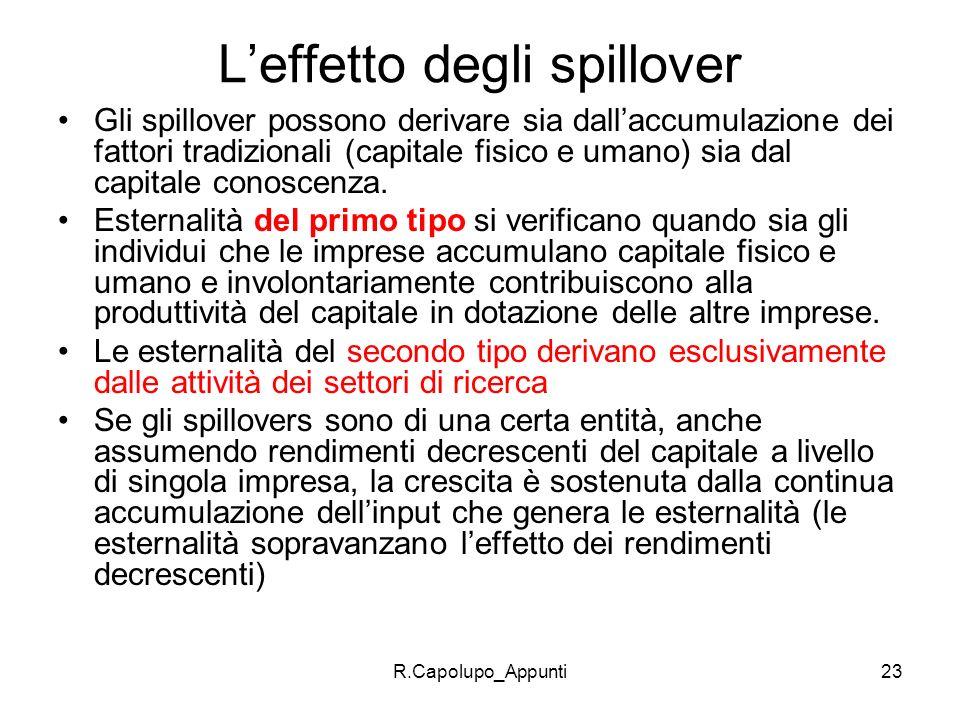 R.Capolupo_Appunti24 La presenza di esternalità per spiegare la crescita determina implicazioni normative secondo le quali la crescita può essere insufficiente in mancanza di sussidi di governo nei settori che creano le esternalità positive.