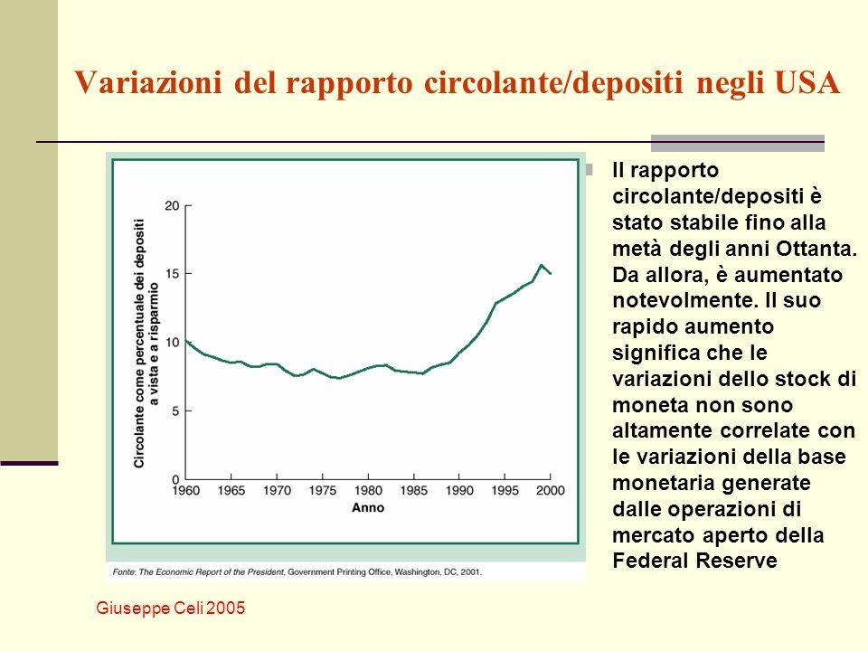 Giuseppe Celi 2005 Regole contro discrezionalità: competenza e obiettivi Qual è il criterio per scegliere tra regole automatiche e discrezionalità nella conduzione della politica economica.