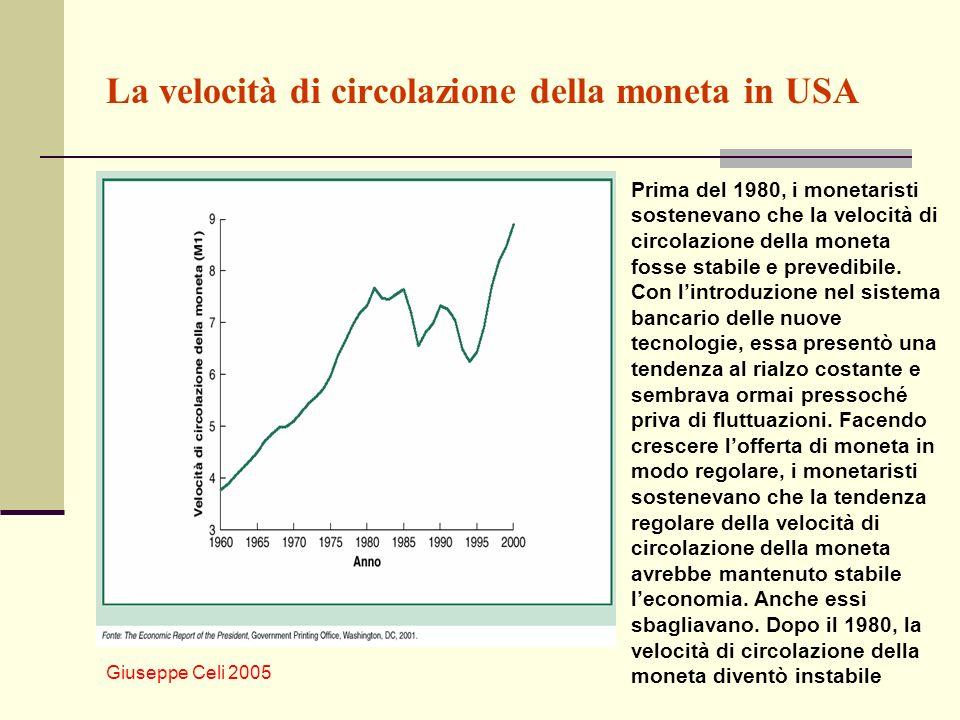 Giuseppe Celi 2005 Variazioni del rapporto circolante/depositi negli USA Il rapporto circolante/depositi è stato stabile fino alla metà degli anni Ottanta.