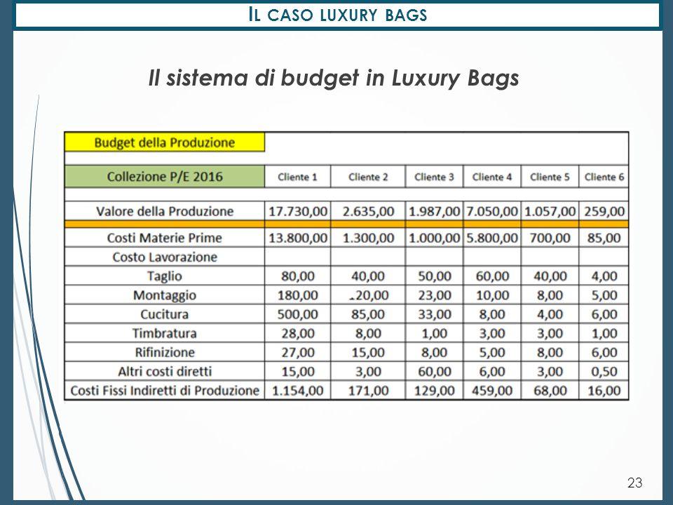 I L CASO LUXURY BAGS 24 Il sistema di budget in Luxury Bags