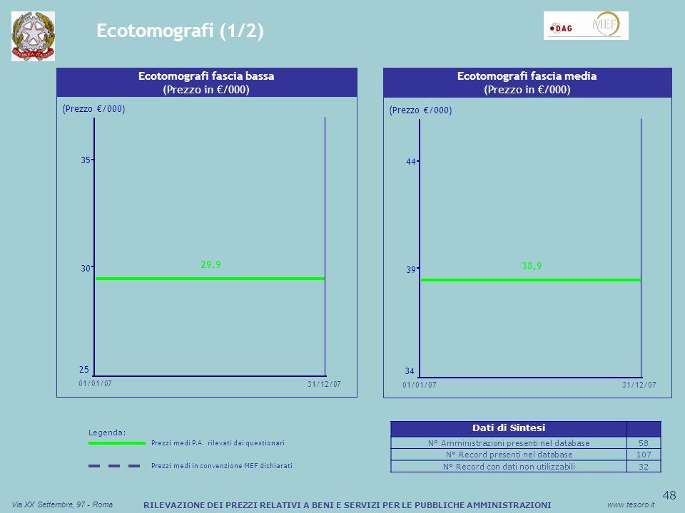 49 Via XX Settembre, 97 - Romawww.tesoro.it RILEVAZIONE DEI PREZZI RELATIVI A BENI E SERVIZI PER LE PUBBLICHE AMMINISTRAZIONI Ecotomografi (2/2) (Prezzo /000) 01/01/07 Ecotomografi fascia alta (Prezzo in /000) 100 31/12/07 90 95 95,7 Legenda: Prezzi medi P.A.
