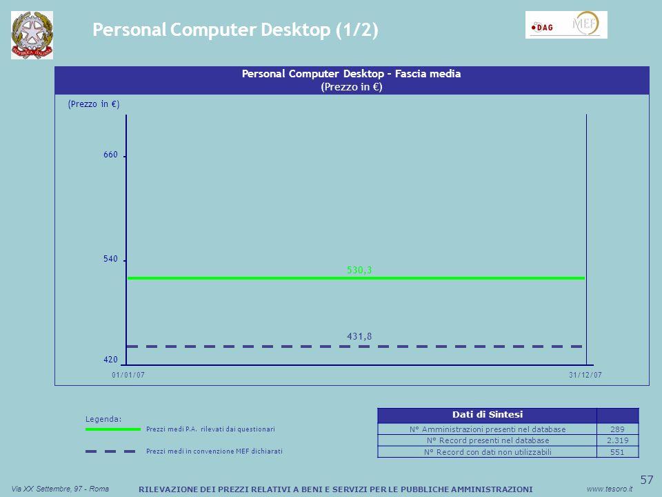58 Via XX Settembre, 97 - Romawww.tesoro.it RILEVAZIONE DEI PREZZI RELATIVI A BENI E SERVIZI PER LE PUBBLICHE AMMINISTRAZIONI Personal Computer Desktop (2/2) Personal Computer Desktop – Fascia alta (Prezzo in ) 01/01/07 780 31/12/07 460 620 592,0 471,6 Legenda: Prezzi medi P.A.