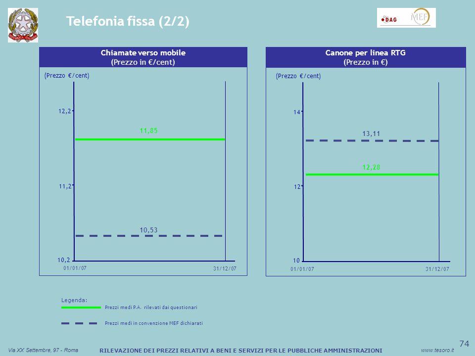 75 Via XX Settembre, 97 - Romawww.tesoro.it RILEVAZIONE DEI PREZZI RELATIVI A BENI E SERVIZI PER LE PUBBLICHE AMMINISTRAZIONI Telefonia mobile (1/3) Sconto medio (%) Buono Pasto Cartaceo Chiamate verso mobile On-Net (Prezzo in /cent) (Prezzo /cent) 0,50 0,75 1,00 01/01/07 31/12/07 0,64 0,51 Sconto medio (%) Buono Pasto Cartaceo Chiamate verso mobile Off-Net (Prezzo in /cent) 5,0 6,8 8,6 31/12/07 01/01/07 (Prezzo /cent) 6,96 5,06 Dati di Sintesi N° Amministrazioni presenti nel database205 N° Record presenti nel database1.217 N° Record con dati non utilizzabili54 Legenda: Prezzi medi P.A.