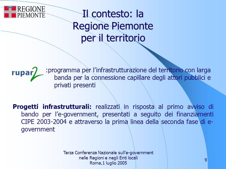 Terza Conferenza Nazionale sulle-government nelle Regioni e negli Enti locali Roma,1 luglio 2005 10 Il progetto di CST della Regione Piemonte Progetto inserito nellatto integrativo dellAPQ SI sottoscritto il 27/06/05 Finanziamento fondi CIPE del.