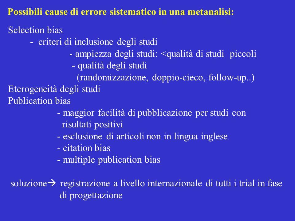 Ritardo di pubblicazione di trials con esito negativo Stern & Simes, BMJ 1997; 315:640-5