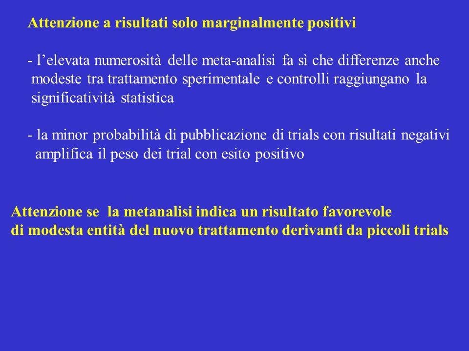 PUBLICATION BIAS: STUDI POSITIVI E STATISTICAMENTE SIGNIFICATIVI HANNO MAGGIORI PROBABILITA DI ESSERE PUBBLICATI FUNNEL PLOT: SULLE ORDINATE LA DIMENSIONE DELLO STUDIO SULLE ASCISSE LA STIMA DELLEFFETTO