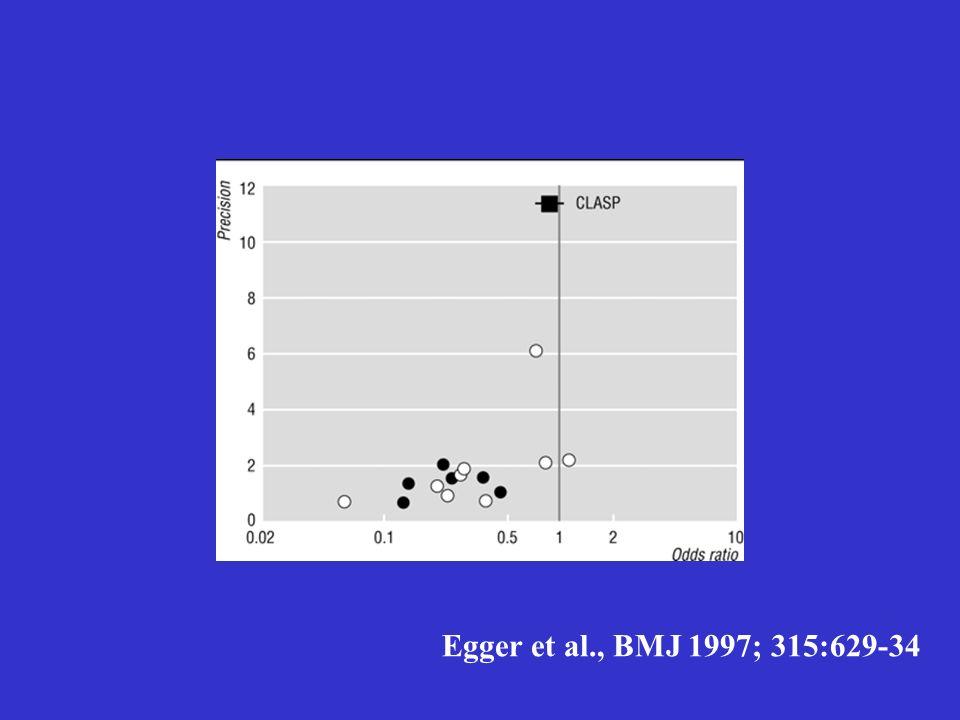 Se dalla rappresentazione grafica emerge eterogeneità dei risultati dei singoli studi, la meta-analisi non è giustificata Leterogeneità può essere formalmente valutata con un test statistico