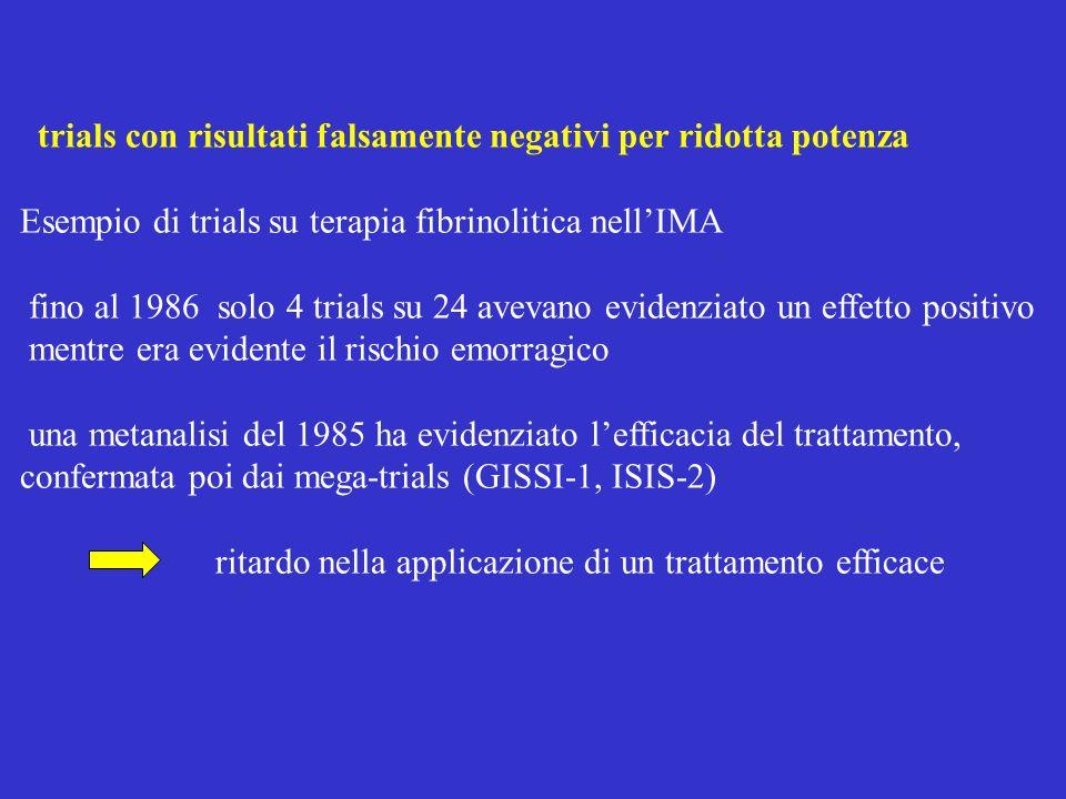 Collins & McMahon, Lancet 2001;357:373-80