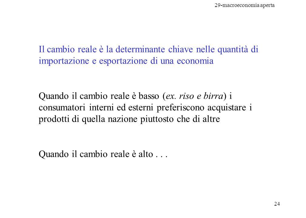 29-macroeconomia aperta 25 Per leconomia nel suo complesso, consideriamo il livello generale dei prezzi (e cioè il valore di due panieri di spesa tipici nelle due economie)
