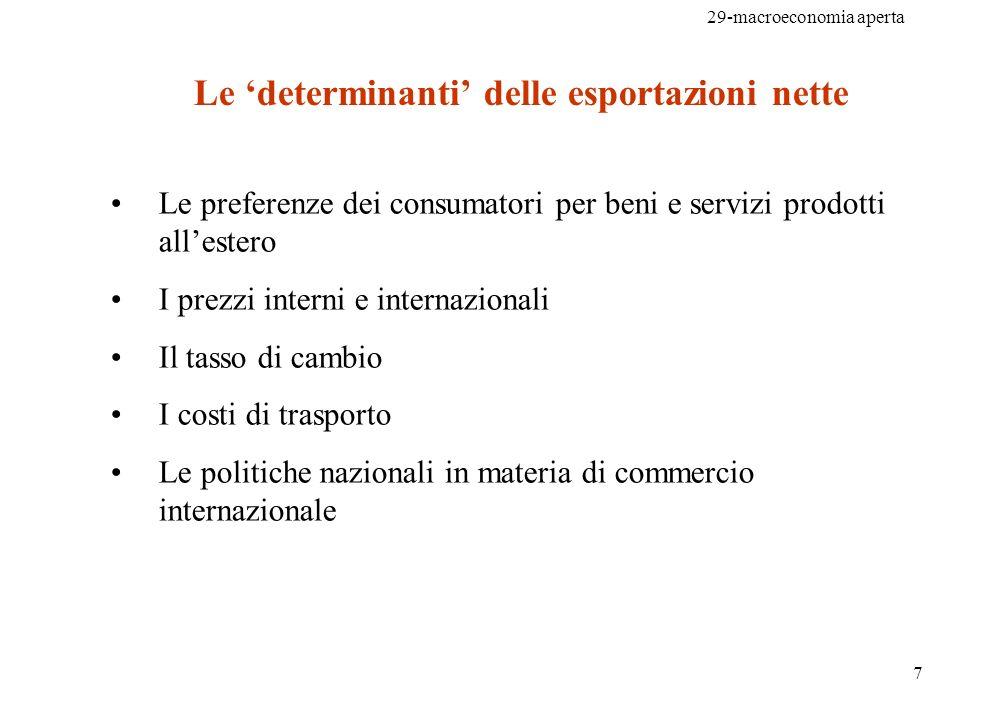 29-macroeconomia aperta 8 % PIL Esportazioni Importazioni 0 5 10 15 1950195519601965197019751980199019851995 La crescente apertura delleconomia americana
