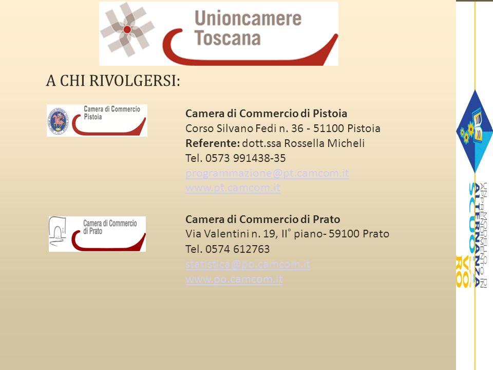 A CHI RIVOLGERSI: Camera di Commercio di Siena Piazza Matteotti n.