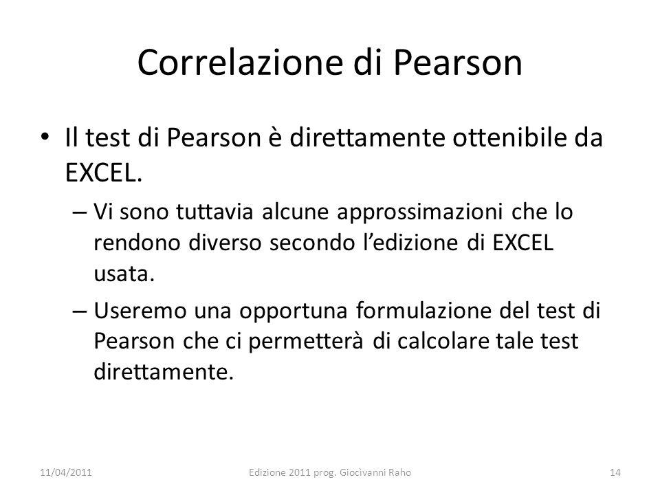 Correlazione di Pearson Useremo per tale calcolo i punteggi normalizzati che permettono di stabilire i punteggi coerenti con la misura usata.