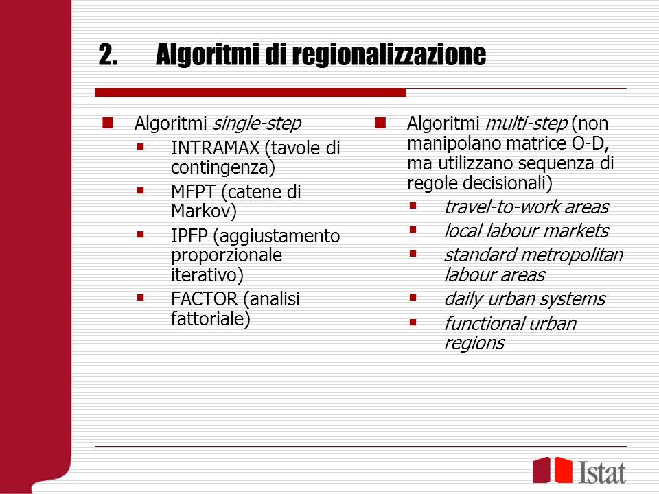I passi del processo Individuazione delle località potenziali Consolidamento delle località potenziali Proto-sistemi locali Individuazione dei sistemi locali