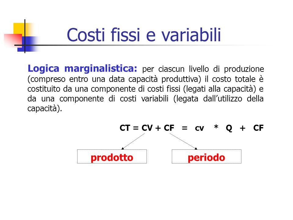 …occorre definire: Driver di costo (la cui variazione determina variazioni nel costo) Area di rilevanza (intervallo entro cui le ipotesi di costanza e variabilità restano valide) Costi fissi e variabili