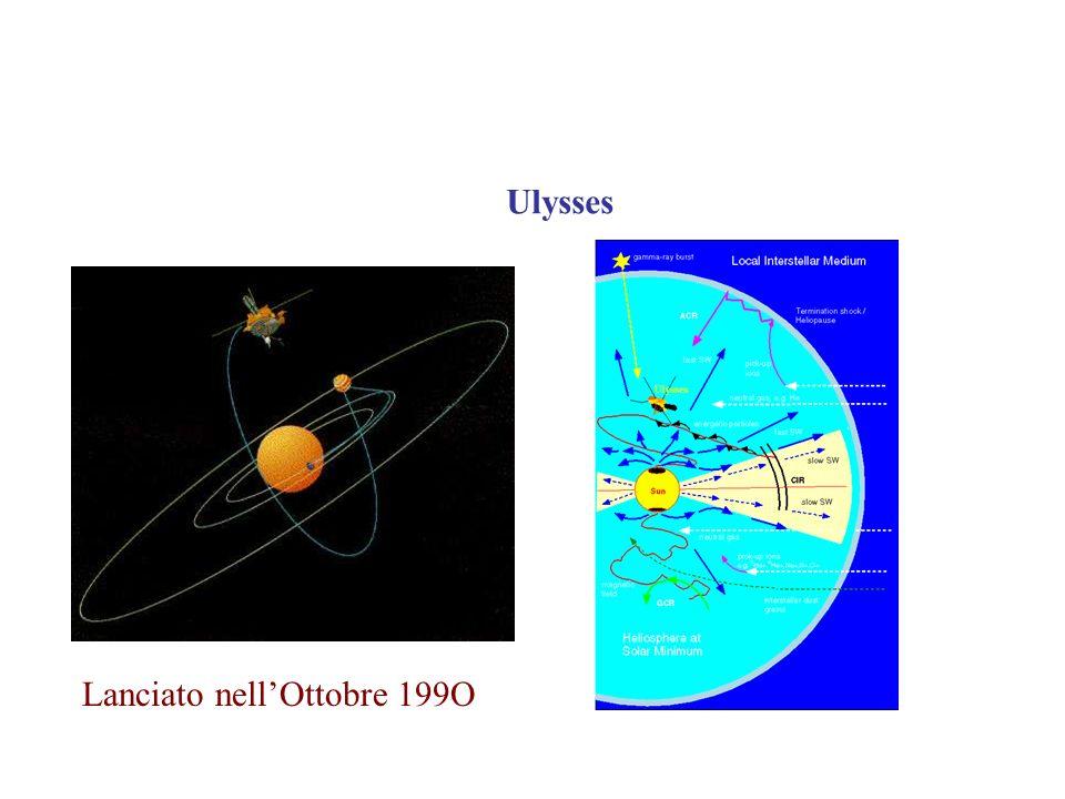 Il Suono del Sole - Eliosismologia La scoperta che il Sole é pervaso da milioni di piccoli moti oscillatori con periodi attorno a cinque minuti, di ampiezza appena un decimillesimo del raggio solare, ognuno dei quali possiede una configurazione spaziale e un periodo ben definiti, ha schiuso nel 1975 le porte ad una nuova disciplina astrofisica, l`eliosismologia.