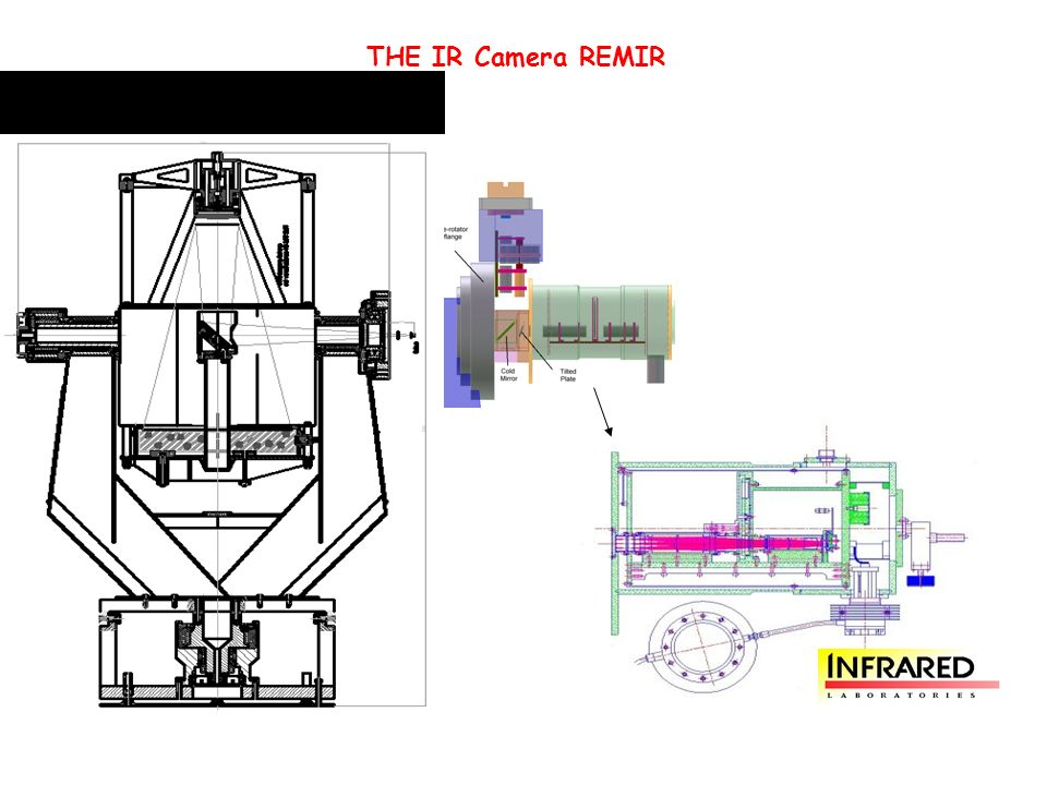 THE OPTICAL SPECTROGRAPH ROSS