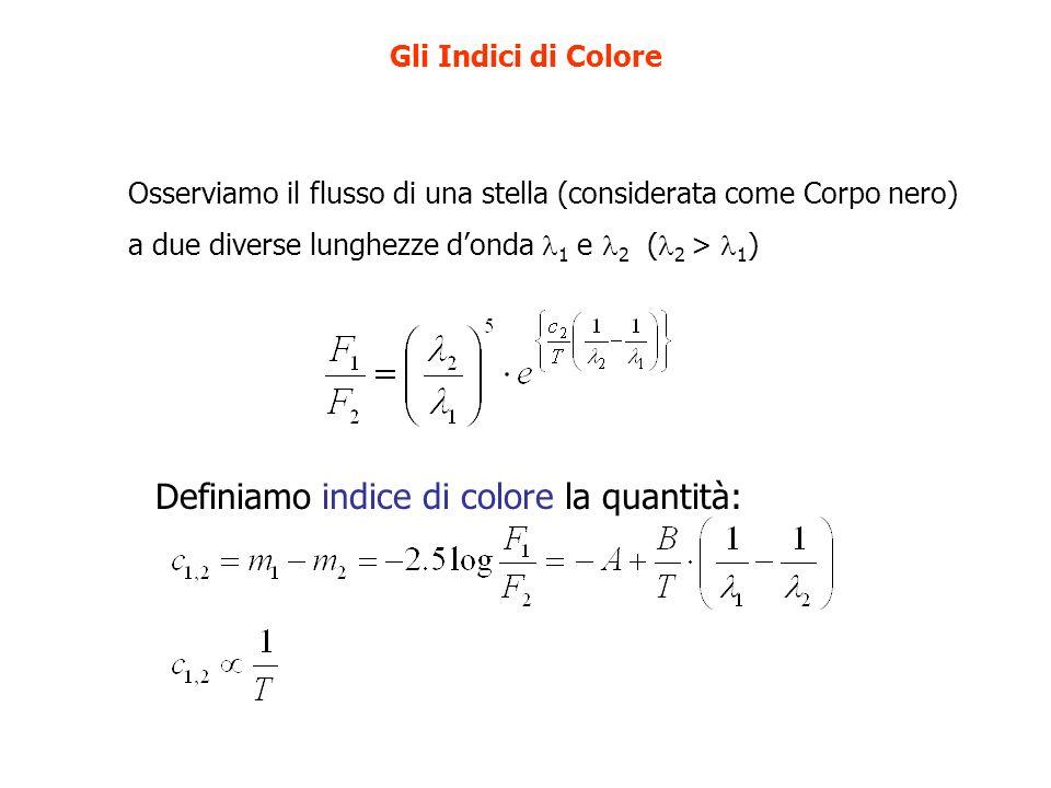 Il punto zero degli indici di colore Per convenzione internazionale, le costanti arbitrarie c 0 1 2 sono state scelte in modo che gli indici di colore siano = 0, qualunque sia la coppia di lunghezze d onda 1,.