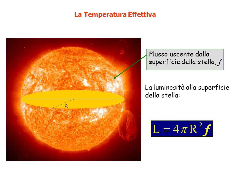 La Temperatura Effettiva Quindi quando si parla di temperatura delle stelle ci si riferisce alla TEMPERATURA EFFETTIVA della stella, ovvero alla temperatura che avrebbe un corpo nero che ha le stesse dimensioni e lo stesso flusso di energia emesso dalla stella reale Raggio Luminosita Se il flusso alla superficie della stella, f, coincide con il flusso uscente dal corpo nero, B(T), allora si trova che: