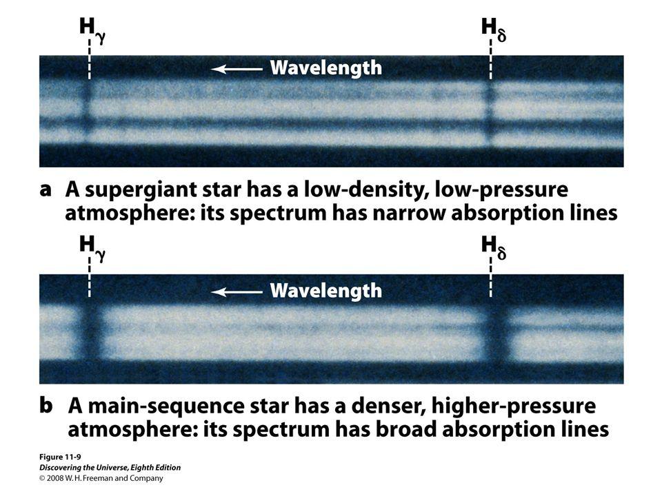 Stelle calde Stelle fredde Le Nane Brune (Stelle fattite) emettono la maggior parte della loro energia nellIR Immagine IR di una regione di Formazione stellare
