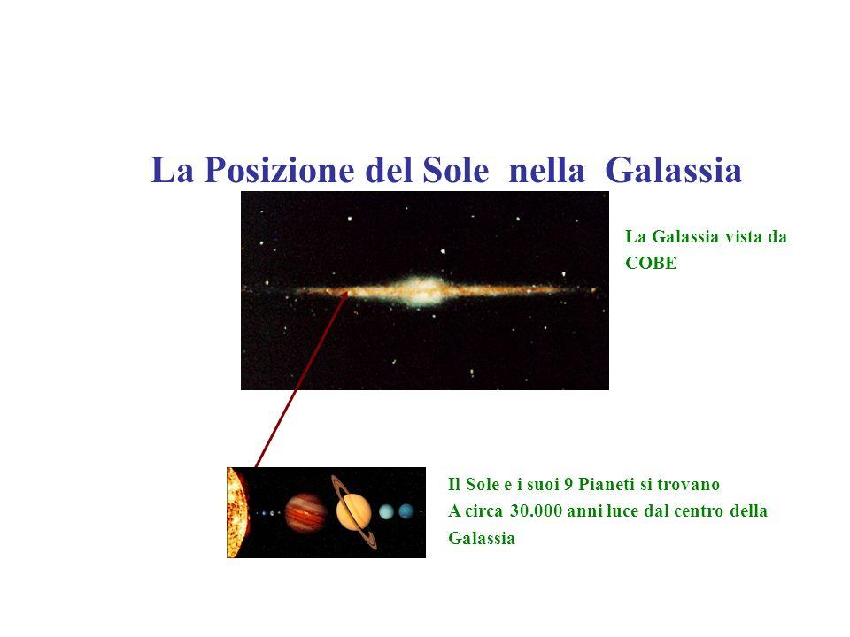 Massa (kg) 1.989e+30 Massa (Terra= 1) 332,830 Raggio equatoriale (km) 695,000 Raggio equatoriale(Terra = 1) 108.97 Densità (gm/cm^3) 1.410 Velocità di fuga (km/sec) 618.02 Luminosità (ergs/sec)3.827e33 Magnitudine (Vo) -26.8 Temperatura superficiale media 6,000°C Età (miliardi di anni)4.5 Principali Parametri del Sole