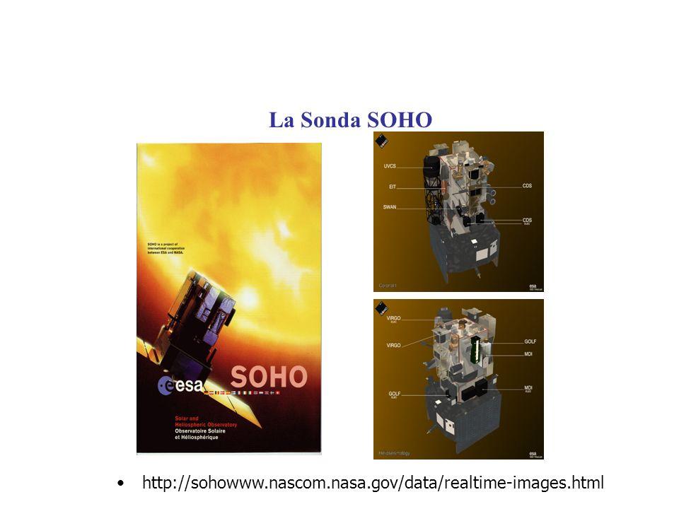 LOrbita della Sonda SOHO La sonda SOHO è stata lanciata il 2 Dicembre 1995