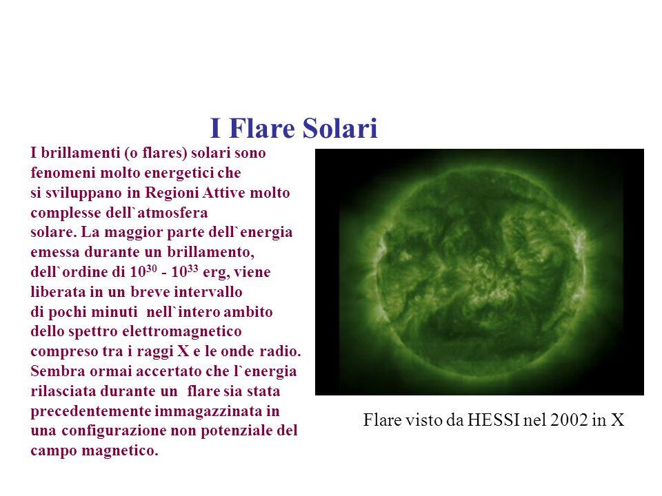 Successione di flare in direzione del Sole nel Novembre 2000 I Flare Solari