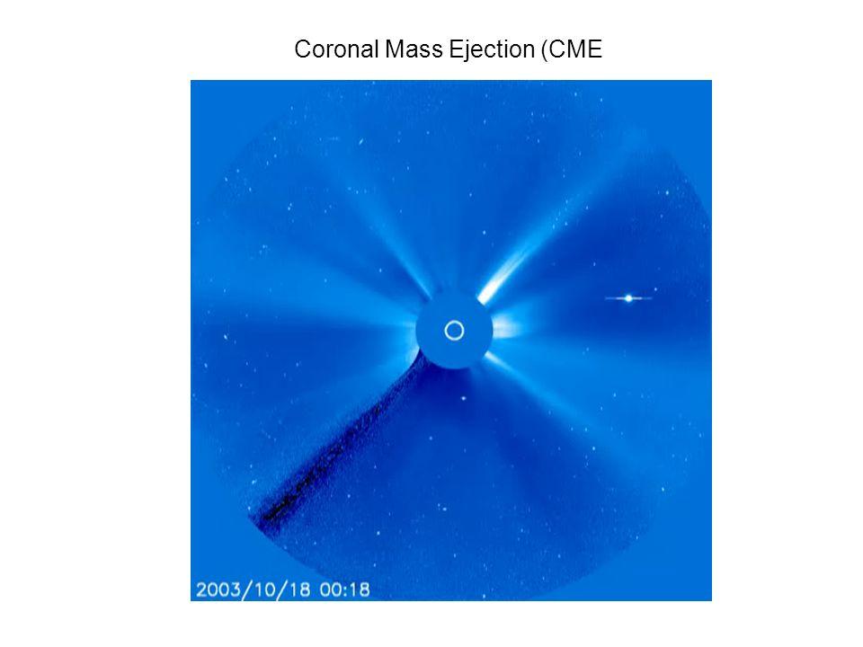 Modello standad dei Flares eruttivi Riconnessione magnetica