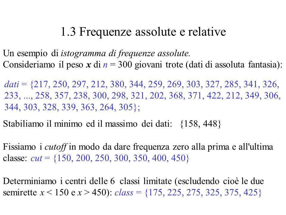 1.3 Frequenze assolute e relative dati = {217, 250, 297, 212, 380, 344, 259, 269, 303, 327, 285, 341, 326, 233,..., 258, 357, 238, 300, 298, 321, 202, 368, 371, 422, 212, 349, 306, 344, 303, 328, 339, 363, 264, 305}; Un esempio di istogramma di frequenze assolute.