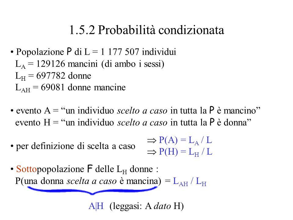 1.5.2 Probabilità condizionata Popolazione P di L = 1 177 507 individui L A = 129126 mancini (di ambo i sessi) L H = 697782 donne L AH = 69081 donne mancine evento A = un individuo scelto a caso in tutta la P è mancino evento H = un individuo scelto a caso in tutta la P è donna per definizione di scelta a caso P(A) = L A / L P(H) = L H / L Sottopopolazione F delle L H donne : P(una donna scelta a caso è mancina) = L AH / L H A|H (leggasi: A dato H)