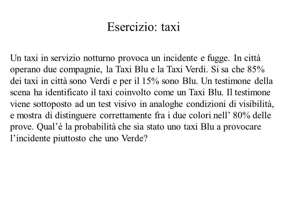 Esercizio: taxi Un taxi in servizio notturno provoca un incidente e fugge.