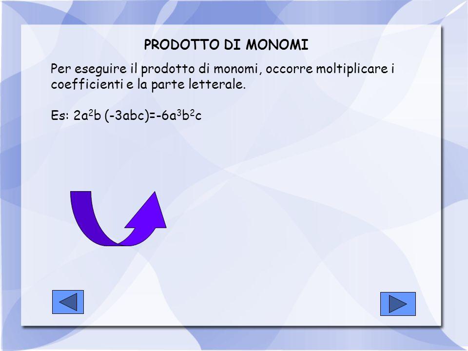 PRODOTTO DI UN MONOMIO PER UN POLINOMIO Si applica la proprietà distributiva della moltiplicazione, ossia: Es: -3ab (5a-7abc+2a 2 b) = -15 a2b a2b + 21a 2 b 2 c -6a 3 b 2 Bisogna riconoscere eventuali monomi simili e sommarli.