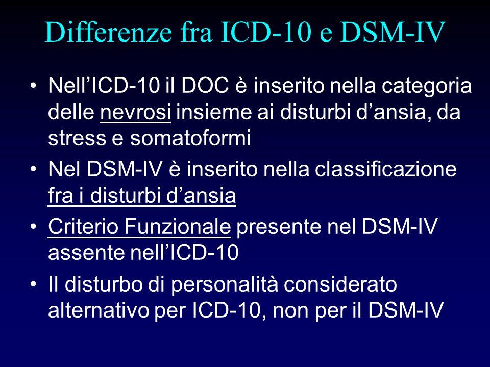 OCD tra ICD-10 e DSM-IV verso il DSM-V Questioni aperte 1)Il DOC è un disturbo dansia (o una nevrosi?) e come tale lo si deve mantenere anche nel DSM-V.