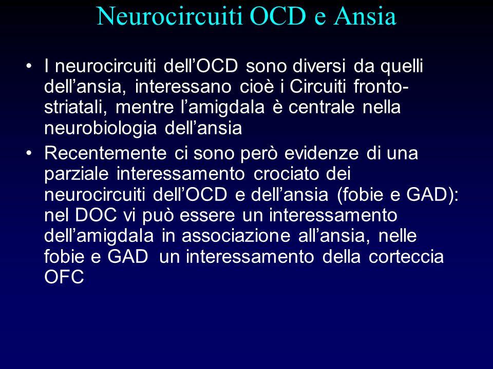 Dissezione farmacologica Neurotrasmissione e Trattamento I principali Neurotrasmettitori interessati nellOCD e nei disturbi dello spettro OCD sono la Serotonina(SE) e la Dopamina (DA), insieme allossitocina in alcuni sottogruppi diagnostici.