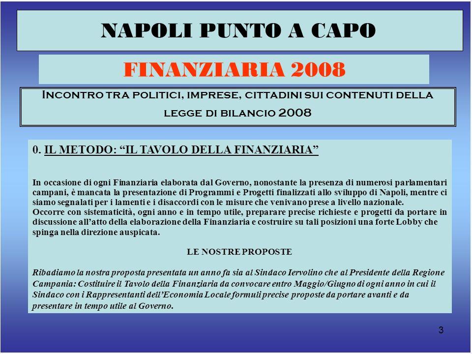 4 NAPOLI PUNTO A CAPO FINANZIARIA 2008 Incontro tra politici, imprese, cittadini sui contenuti della legge di bilancio 2008 1.