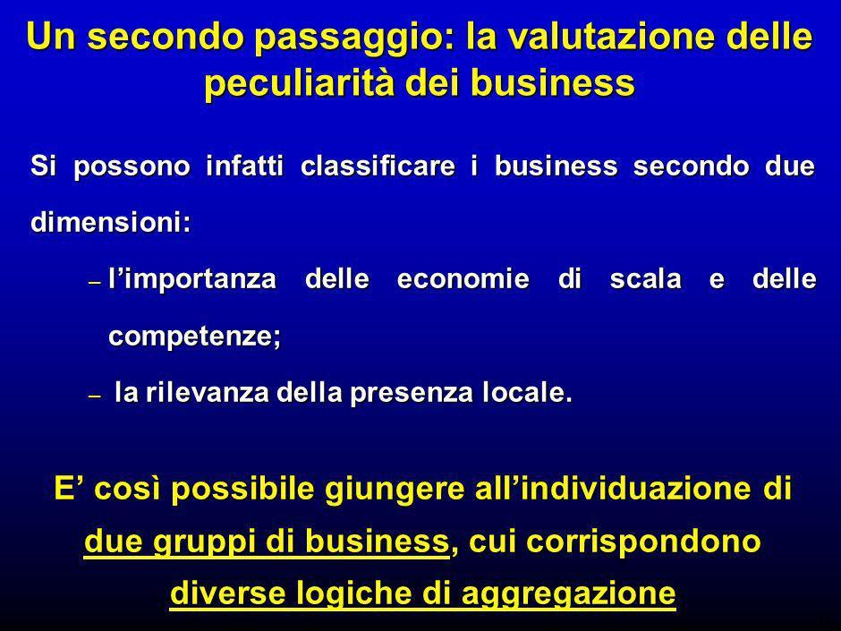11 Un secondo passaggio: la valutazione delle peculiarità dei business Si possono infatti classificare i business secondo due dimensioni: – limportanza delle economie di scala e delle competenze; – la rilevanza della presenza locale.