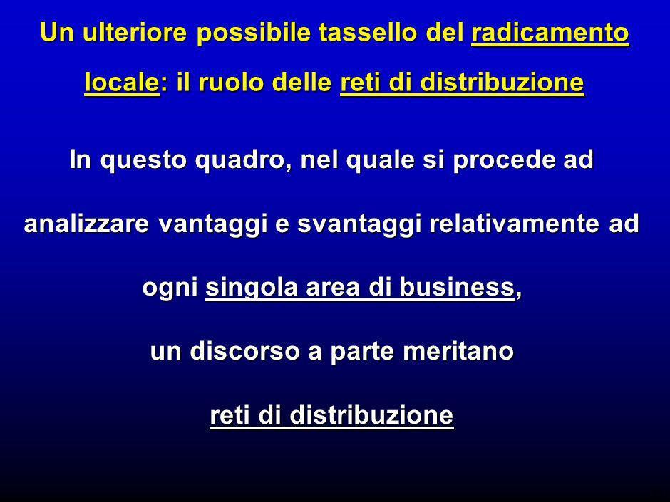 15 Un ulteriore possibile tassello del radicamento locale: il ruolo delle reti di distribuzione In questo quadro, nel quale si procede ad analizzare vantaggi e svantaggi relativamente ad ogni singola area di business, un discorso a parte meritano reti di distribuzione
