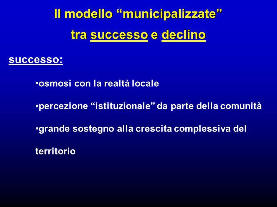 3 Il modello municipalizzate tra successo e declino successo: osmosi con la realtà locale percezione istituzionale da parte della comunità grande sostegno alla crescita complessiva del territorio