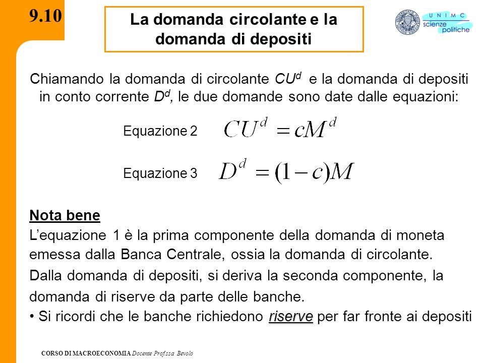 CORSO DI MACROECONOMIA Docente Prof.ssa Bevolo 9.11 La domanda di riserve Ipotesi: La domanda di riserve è proporzionale ai depositi.